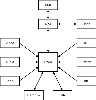 Faq Brakecontroller together with P 0996b43f81e08bb2 in addition 3h1t6 Automatic Transmission Diagram further 757v5 Ram 2500 Having Problems Locating Switch as well Trailblazer Power Steering Line Diagram. on high pressure switch location